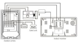 The 1byone wiring diagram