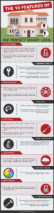 The 10 Features of the Perfect Smart Lock [Infographic]