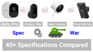 Arlo Pro vs Nest Outdoor vs.  Ring Stick Up Cam vs. Canary