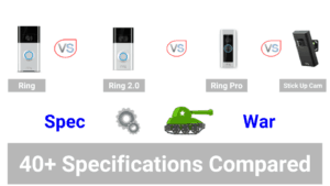 Ring Doorbell vs Ring 2.0 vs Ring Pro vs Ring Stick Up Cam