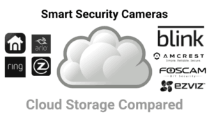 Smart Security Cameras- Cloud Storage Comparison