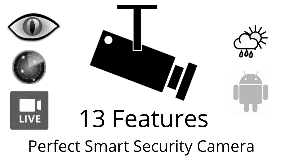 The Perfect Smart Security Camera 2018 (13 Features